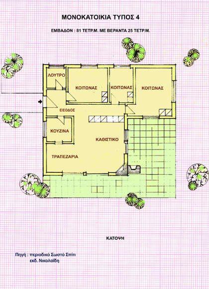 Μονοκατοικία τύπος 4 - Κάτοψη