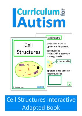 Cell+Structures+Biology+Interactive+Adapted+Book,+Autism,+Special+Education+from+CurriculumForAutism+on+TeachersNotebook.com+-++(9+pages)++-+This+book+will+teach+your+middle+&+high+school+students+with+autism+some+basic+facts+about+cell+structures.