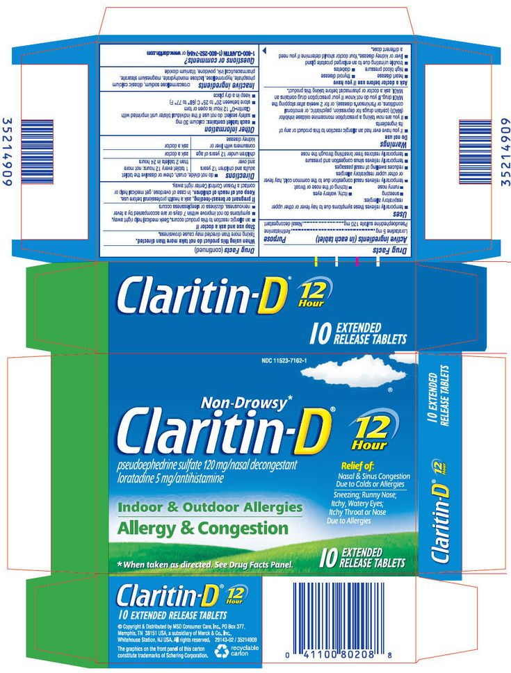 Claritin Packaging | CLARITIN-D 12 HOUR