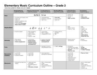 Grade 2 scope and sequence