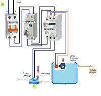 Esquemas eléctricos: Conexion bomba centrifuga monofasica