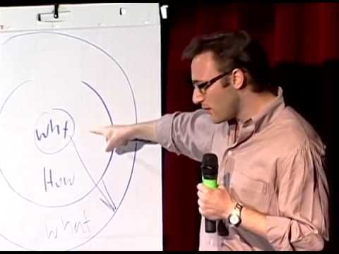 Simon Sinek - Start With Why - This is a shortened version - I love it that they did this.  I'll post the long version too - if you have time watch the full length - YouTube.  #Marketing