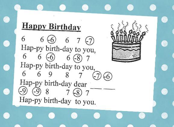 Happy birthday Smart