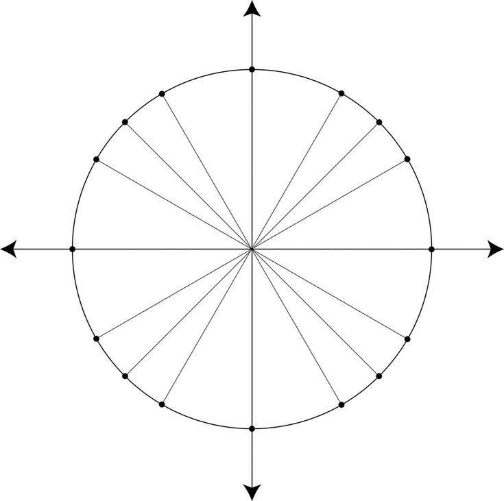 unit circle template