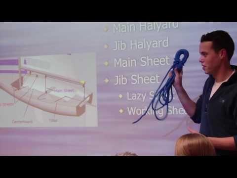 Sailing Lessons:  The basics (part2)