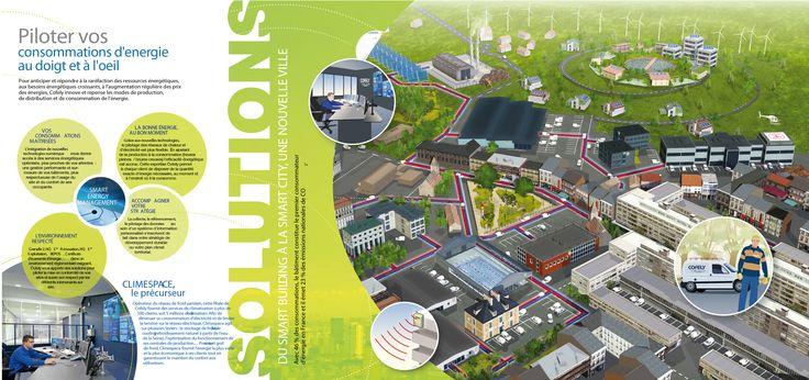 Du smart building à la smart City - brochure - Cofely