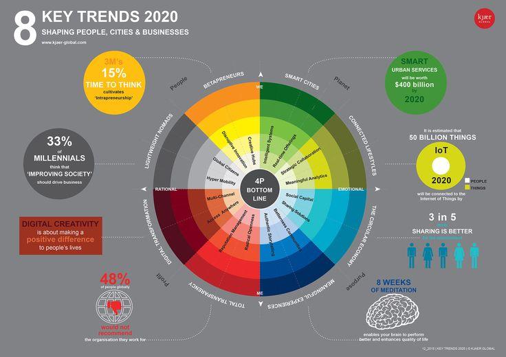 Trends - Kjaer Global