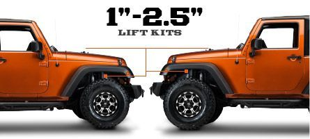 The most extreme example demonstrating what a Jeep Wrangler lift kit could do for your Jeep is the modern monster truck. Description from extremeterrain.com. I searched for this on bing.com/images