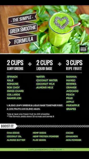 Green #Smoothie recipes ORGANIC World - Community - Google+