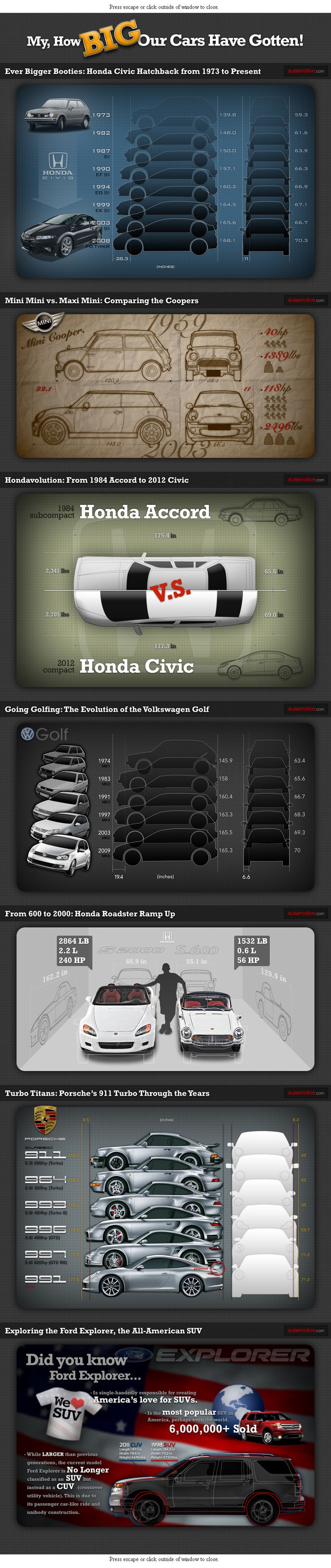 How Big Cars Have Gotten Infographic