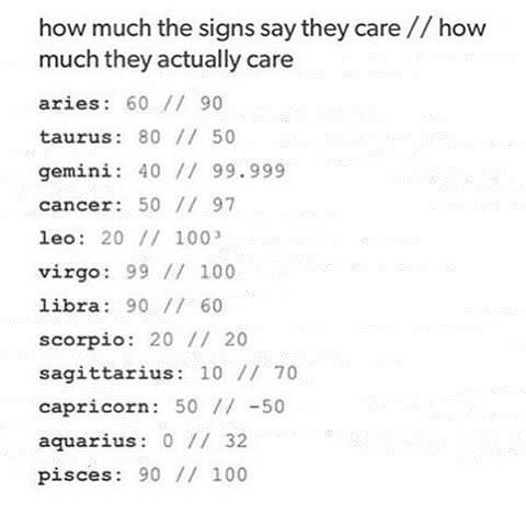 Scorpio. It's true because I won't tell you I care unless I do, and I'll be honest with the amount.