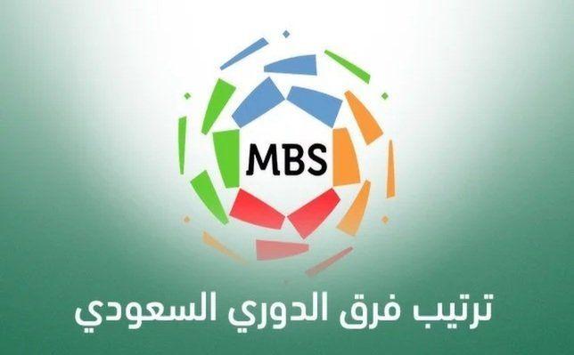 جدول ترتيب الدوري السعودي بعد نتائج مباريات اليوم الجمعة في الجولة 21 سبورت 360 انتهت مباريات اليوم الجمعة 6 In 2020 Tech Company Logos Messenger Logo Company Logo