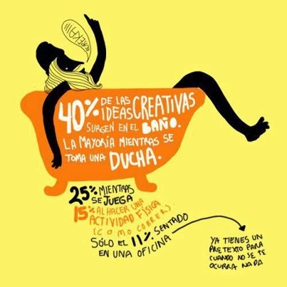 :): Ideas Creativa, Creative, Creatividad En, Topología De, Of The, Phrases, Creativity, Momento Creativo, Las Ideas