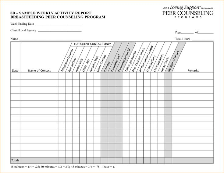 Template Ideas Daily Activity Report Format In Excel