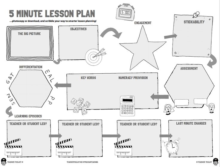 The 25+ best 5 minute lesson plan ideas on Pinterest High school - art lesson plans template