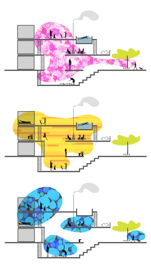 1000 ideas about architecture concept diagram on for Spring 4 architecture diagram