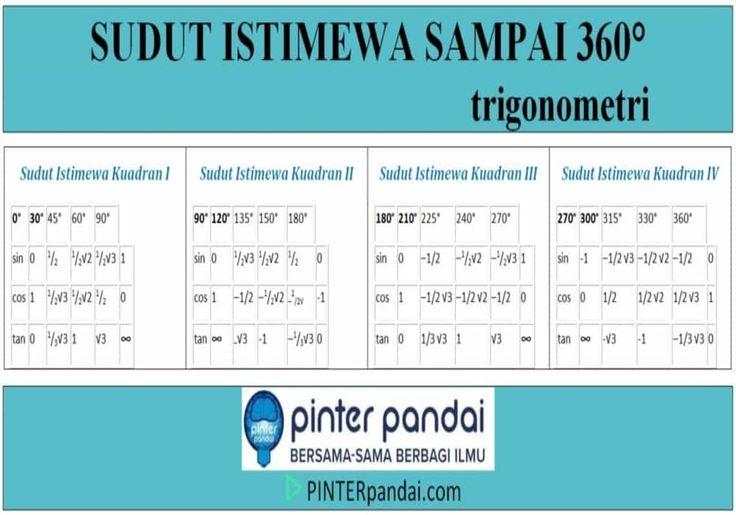 Sudut Istimewa Sampai 360 Trigonometri Soal Dan Jawaban