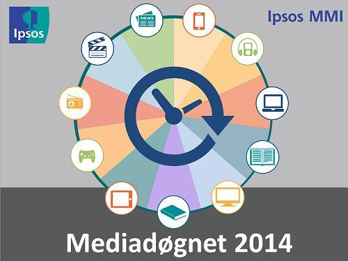 Profiler og bruksfrekvens – Ipsos tracker om sosiale medier | Ipsos MMI