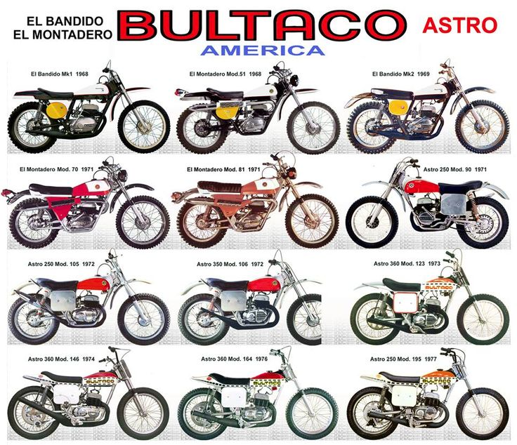 Evolution of Bultaco, late '60s and '70s including Astro Dirt Trackers