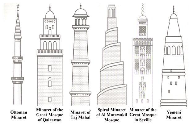 Types of minaret Mosque architecture Architecture