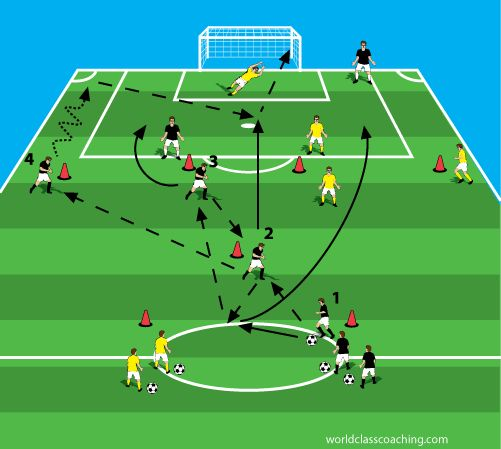 Ajax Shooting Game