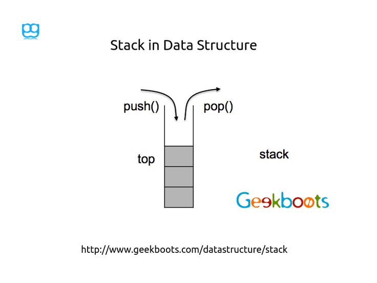 """A stack is an abstract data type or ordered collection of items where the addition of new items and the removal of existing items always takes place at the same end. This end is commonly referred to as the """"top"""". The end opposite the top is known as the """"base"""".  #stack #datastructure #algorthim"""