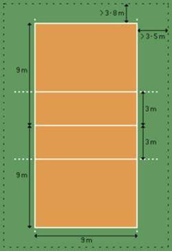 NotaPositiva - Voleibol (Educ. Física)