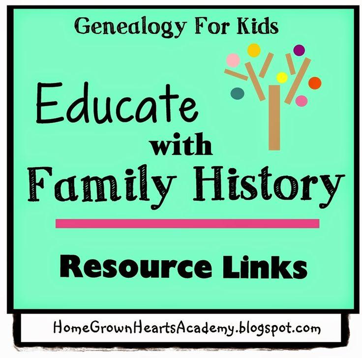 American Teens Resource Links 33