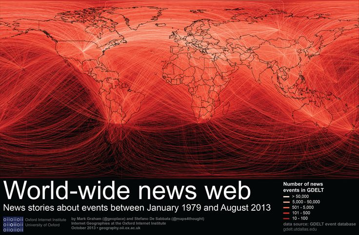 World-Wide News Web: Who the News is About
