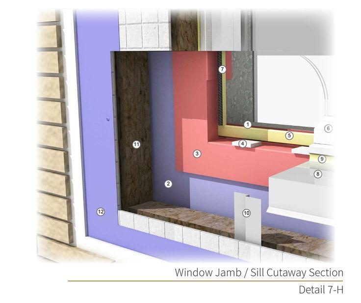 Best 25 masonry veneer ideas on pinterest building a for Glue on brick veneer