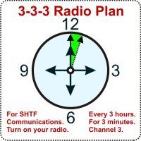 amateur radio satilite antennas