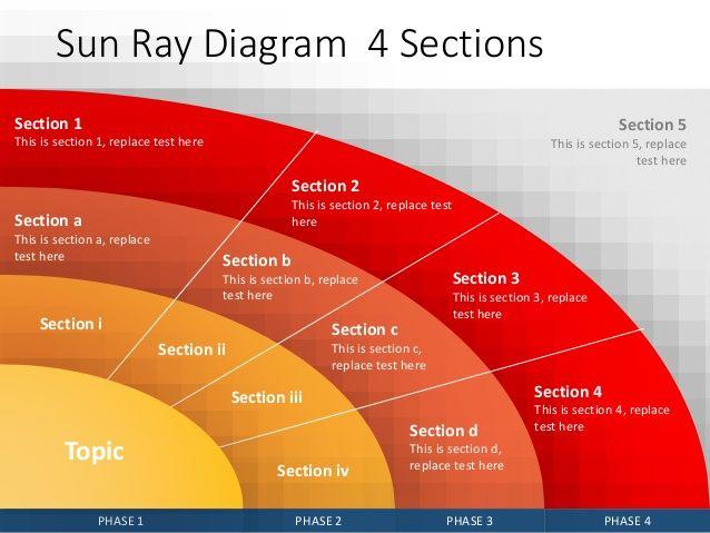 25+ Best Ideas About Sun Diagram On Pinterest