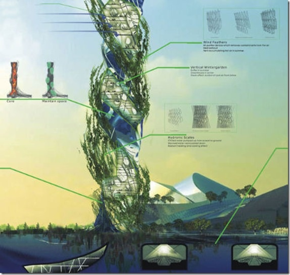 Green-Architecture-Concepts_4_(theourworld.com)