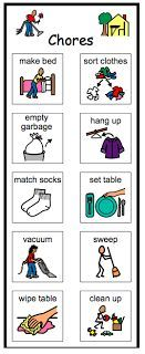 Free printable visual chore cards for kids with autism