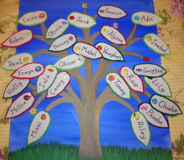 Self registration tree. Felt leaves onto buttons.