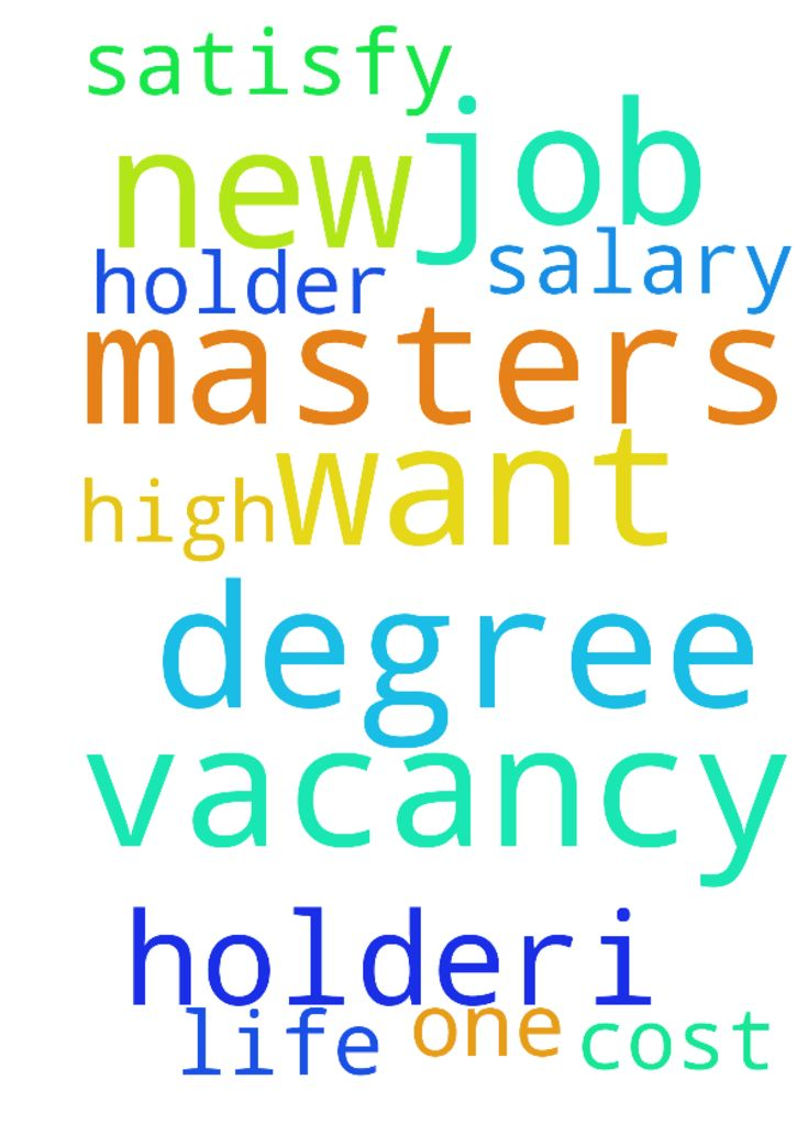 I'm a masters degree holder,I want to get new job vacancy - Im a masters degree holder,I want to get new job vacancy with high salary because the one I have does not satisfy the cost of life. Posted at: https://prayerrequest.com/t/zmv #pray #prayer #request #prayerrequest