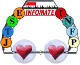 romance, marriage, dating, love, mating, and family relationship test based on Jung and Briggs Myers compatibility