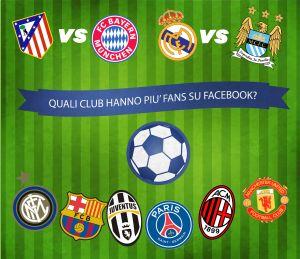Quali squadre hanno più fans su facebook