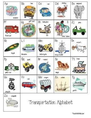 Alphabetical Vehicle (Modes of transportation) anchor chart/poster. FREE