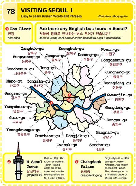 Korean Language 한국어 – Easy Korean Series 76 to 80