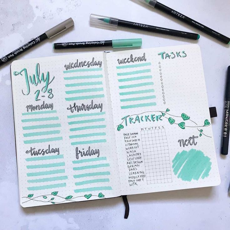 Best Mint Bullet Journal Spreads from May