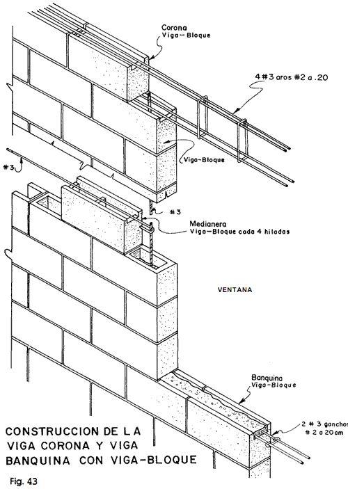 construcción de edificios, fundaciones, encofrados, zapatas, concreto, materiales y equipos de construcción.