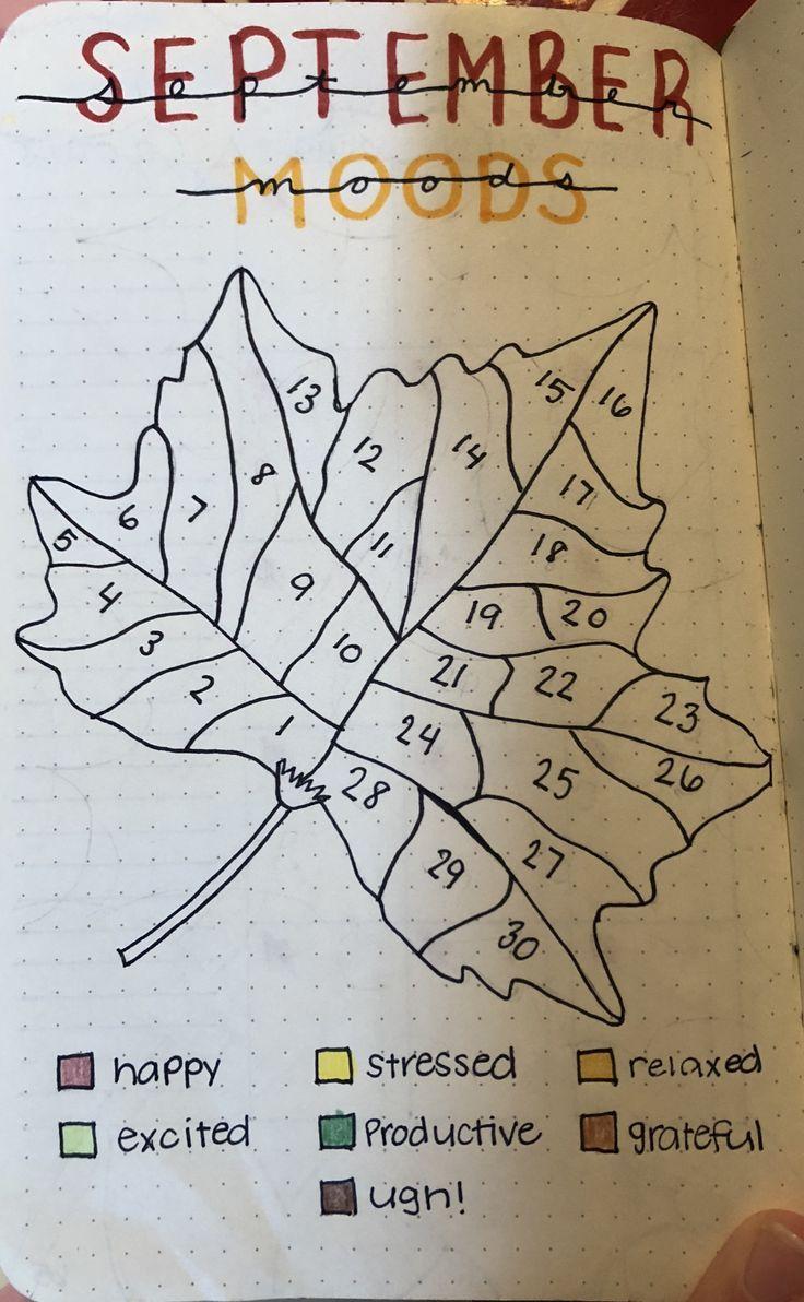 Lindo Outono Folha Giz Arte Pastel Crianças Podem Fazer   – Bullet Journal