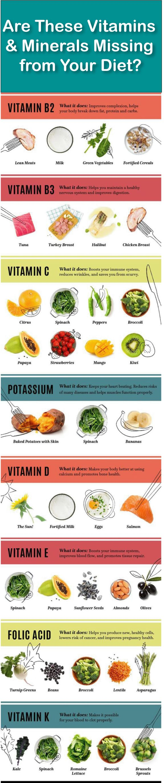 if you have Vitamins and minerals missing from your food, do not try to fill that up with nutrition supplements instead of proper diet, today we have talked all about; Vitamins and Minerals chart, Vitamins and Minerals nutrition, Vitamins and Minerals for women, Vitamins and Minerals for weight loss.