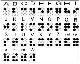 atividades para deficientes visuais alfabeto