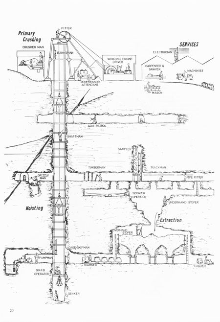 TYPICAL MINE | Cornwall: 'Drawing of the typical layout of a Cornish tin mine.' ✫ღ⊰n