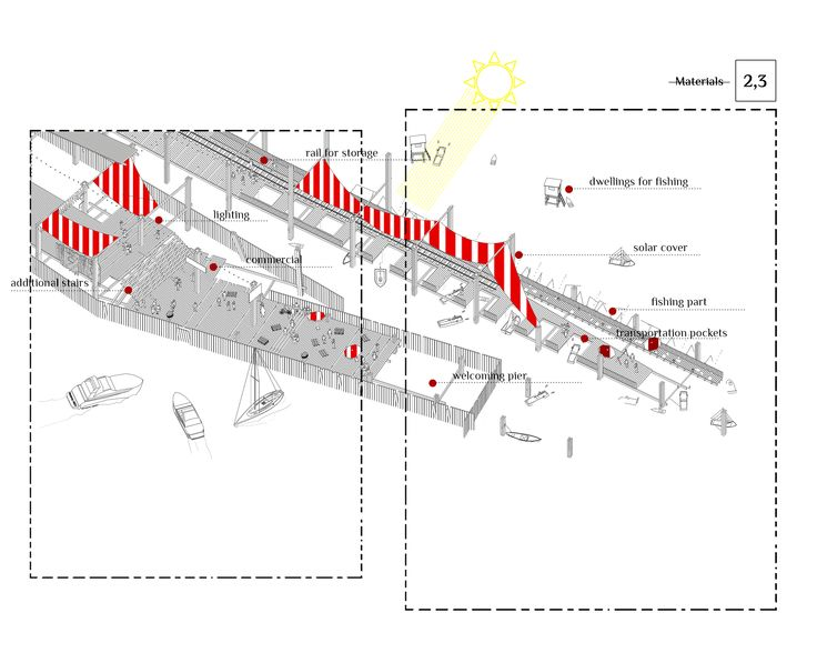"""ἄναρχος [anarchos] : a prototype of anarchitecture""   Creating a new communal life and infrastructure system in Prinkipo 