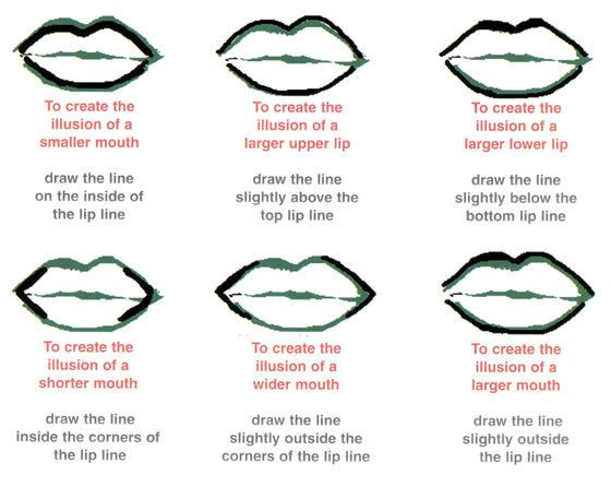 Use lip liner to play up your lips' best *features*. | 15 Game-Changing Beauty Charts If You Suck At Makeup