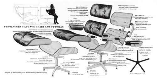 exploded drawing of Lounge Chair components with hand lettering by Sister Corita Kent of Immaculate Heart College, c. 1956, Courtesy Herman Miller, Inc.