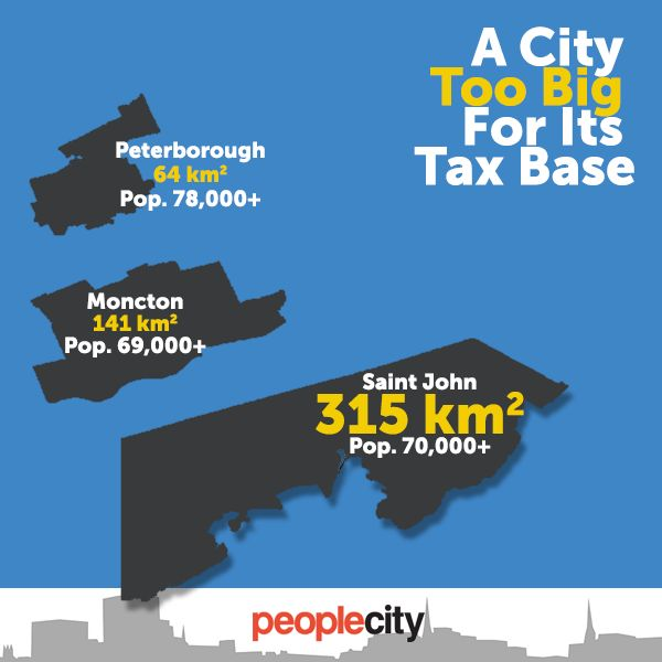 A City Too Big For Its Tax Base